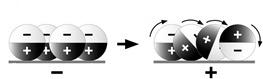Gyricon balls